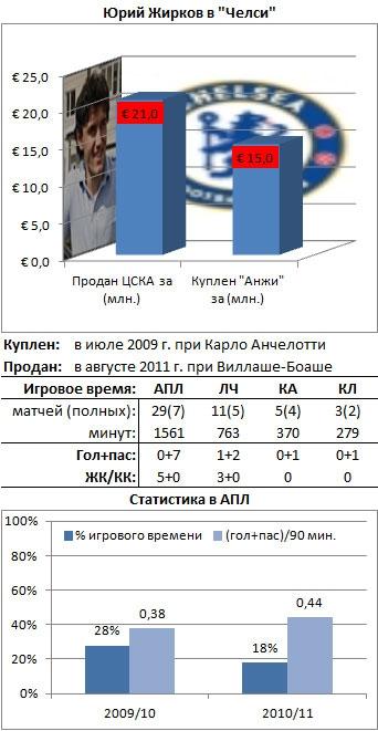 Окно на Евро-2012. Часть I. Бегом из Европы!
