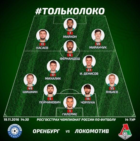 Самедов остался взапасе наматч против «Оренбурга»