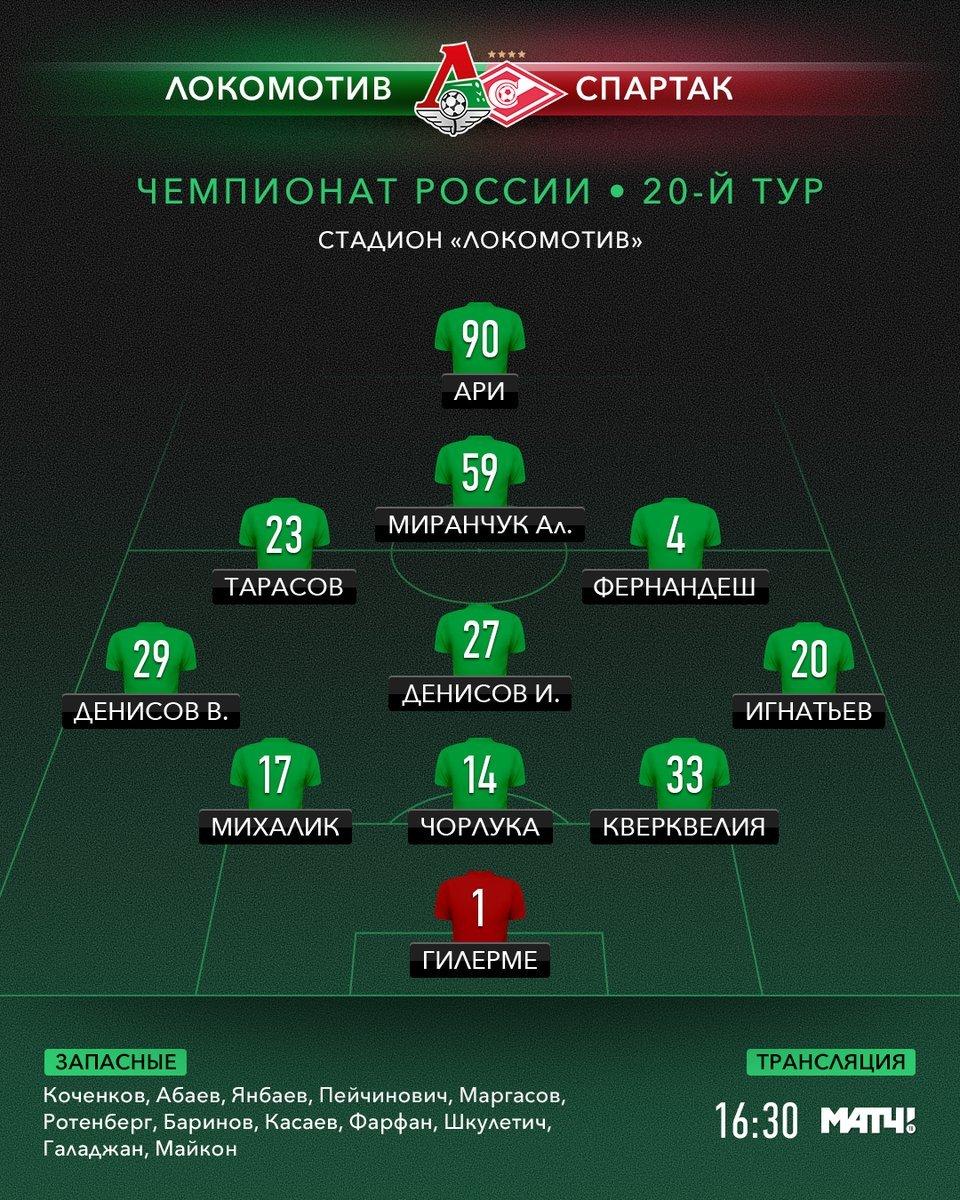 «Локомотив» и«Спартак» сыграли вничью вдерби