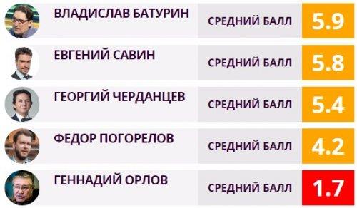 1494418404___shatov.jpg