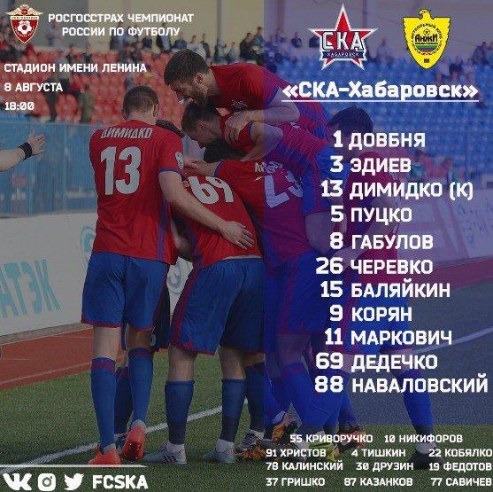 «СКА-Хабаровск» одержал первую победу вРФПЛ, обыграв «Анжи»