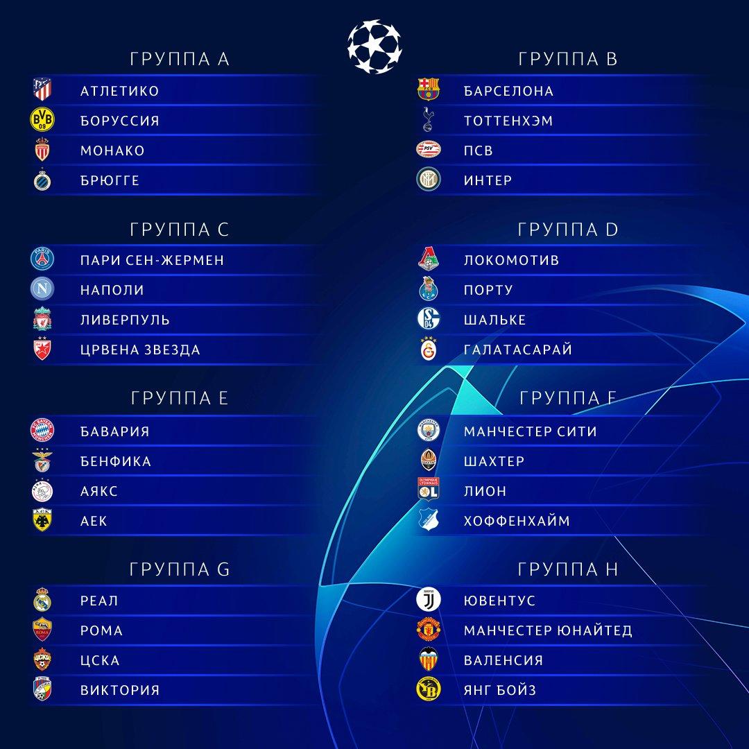 Кого букмекеры считают фаворитом Лиги Чемпионов 2018-2019