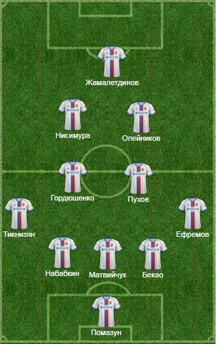 ЦСКА привез в Тюмень всего 14 футболистов и проиграл, но молодежь делала все по теории